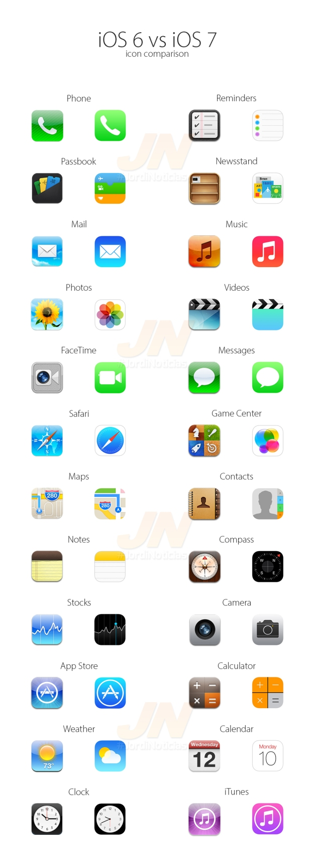 iOS-6-vs-iOS-7-iconsJN