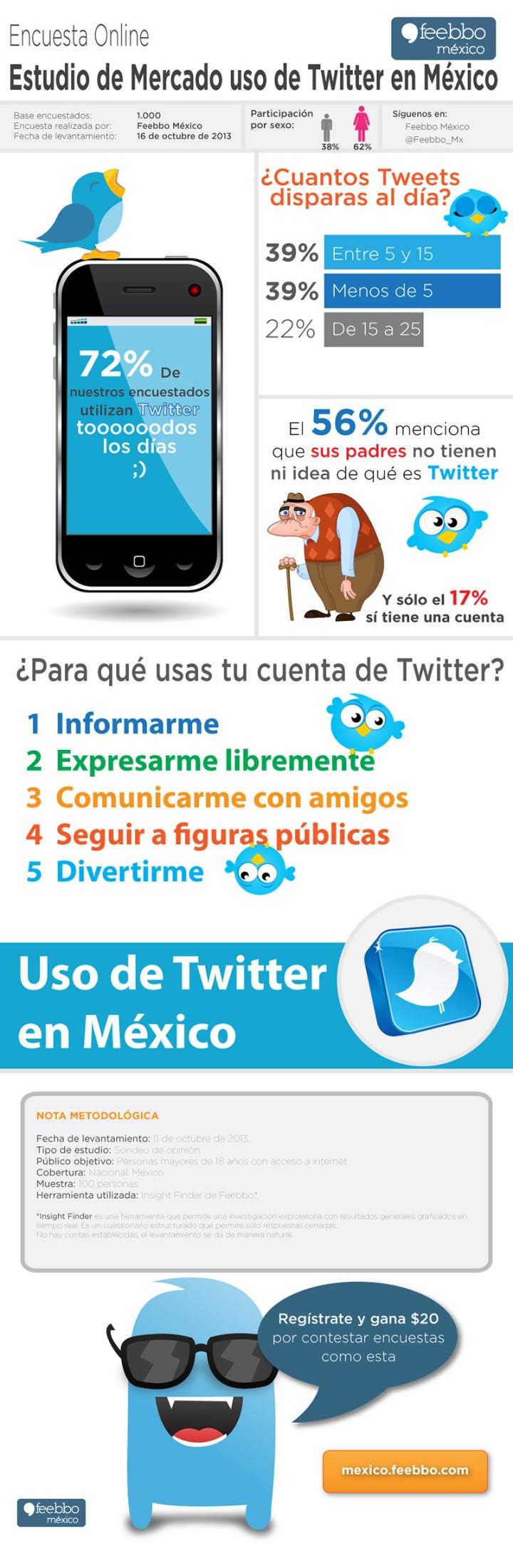 uso-twitter-en-mexico