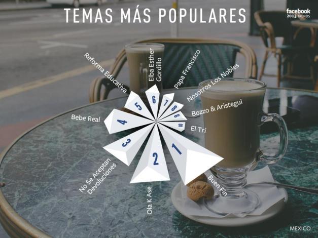 TEMAS-MÁS-POPULARES-MX-FACE-13